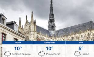 Météo Amiens: Prévisions du samedi 8 décembre 2018