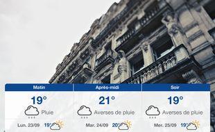 Météo Montpellier: Prévisions du dimanche 22 septembre 2019