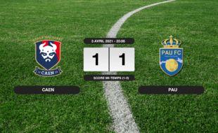 Ligue 2, 31ème journée: Caen et Pau font match nul 1-1