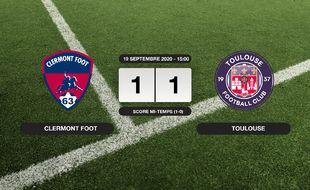 Ligue 2, 4ème journée: Clermont Foot et le TFC font match nul 1-1