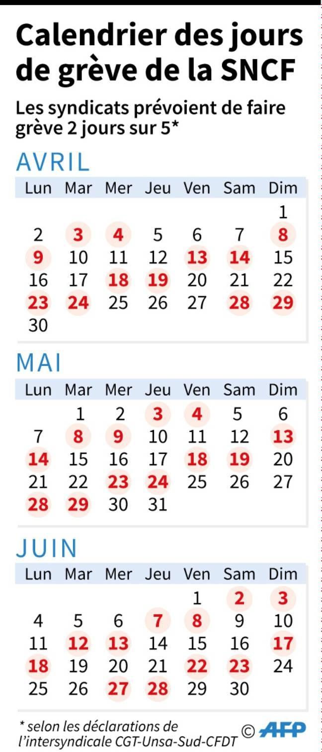 Le calendriers des grèves à la SNCF du 3 avril au 28 juin.