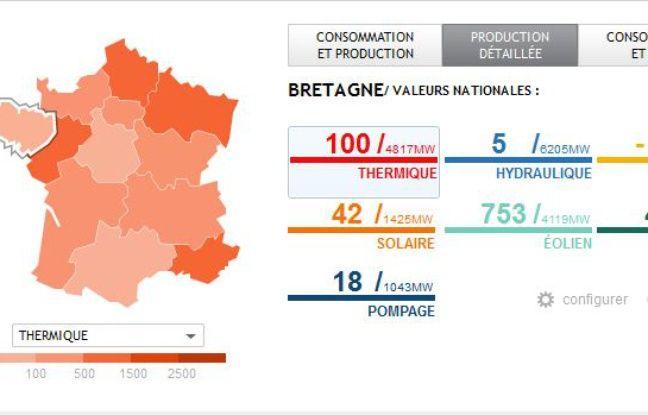 Les données de production électrique de la Bretagne le 5 février 2017, d'après l'application Eco2Mix.