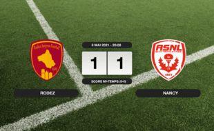 Ligue 2, 37ème journée: Rodez et Nancy font match nul 1-1