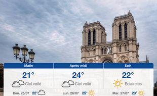 Météo Paris: Prévisions du samedi 24 juillet 2021