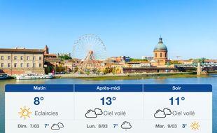 Météo Toulouse: Prévisions du samedi 6 mars 2021