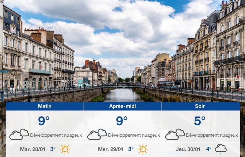 Météo Rennes: Prévisions du lundi 27 janvier 2020