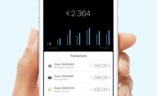 Mollie, le nouveau géant du paiement en ligne est néerlandais