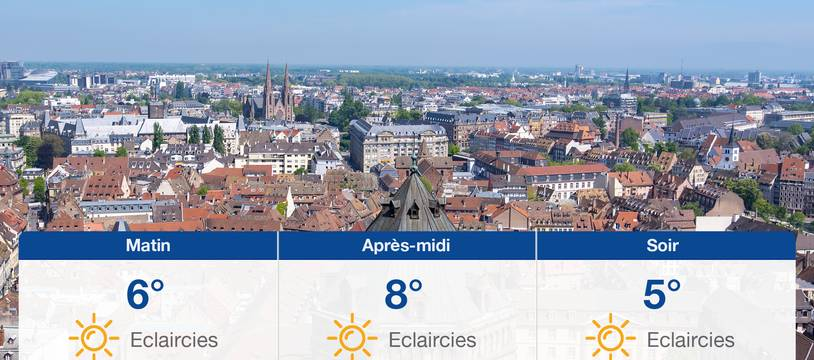 Météo Strasbourg: Prévisions du vendredi 27 novembre 2020