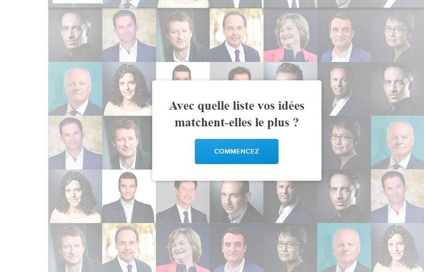 Elections européennes: Une boussole pour se situer avant de voter