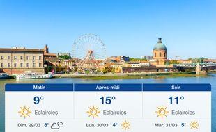 Météo Toulouse: Prévisions du samedi 28 mars 2020
