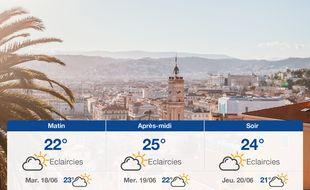 Météo Nice: Prévisions du lundi 17 juin 2019