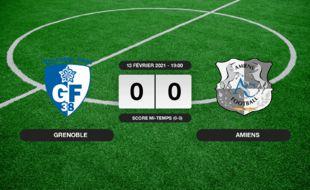 Ligue 2, 25ème journée: Match nul entre Grenoble et Amiens (0-0)