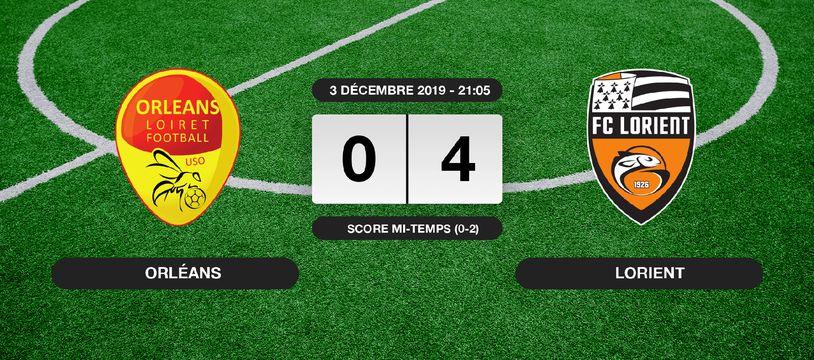 Ligue 2, 17ème journée: À l'extérieur, Lorient se promène, Orléans dans le dur
