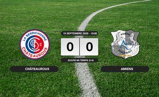 Ligue 2, 4ème journée: Match nul entre Châteauroux et Amiens (0-0)