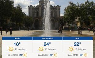 Météo Saint-Etienne: Prévisions du mardi 23 juin 2020