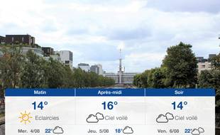Météo Rennes: Prévisions du mardi 3 août 2021