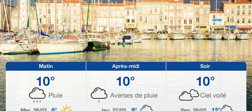 Météo La Rochelle: Prévisions du mardi 25 février 2020