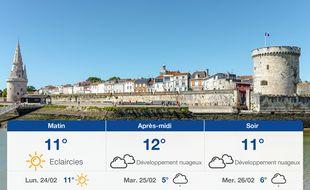 Météo La Rochelle: Prévisions du dimanche 23 février 2020