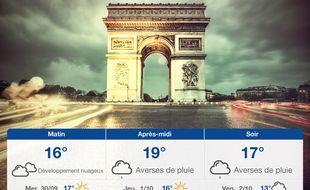 Météo Paris: Prévisions du mardi 29 septembre 2020
