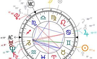Une carte du ciel indique l'emplacement des planètes et étoiles au moment de la naissance, la base pour établir des prédictions en astrologie. La mienne ressemblerait à ça.