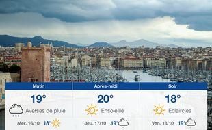 Météo Marseille: Prévisions du mardi 15 octobre 2019