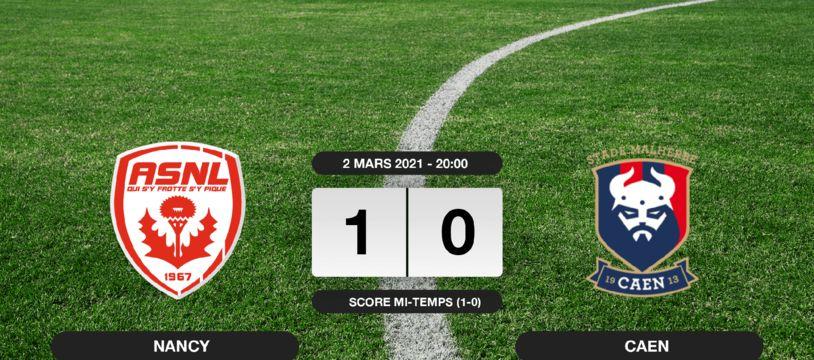 Ligue 2, 28ème journée: Nancy s'impose à domicile 1-0 contre Caen