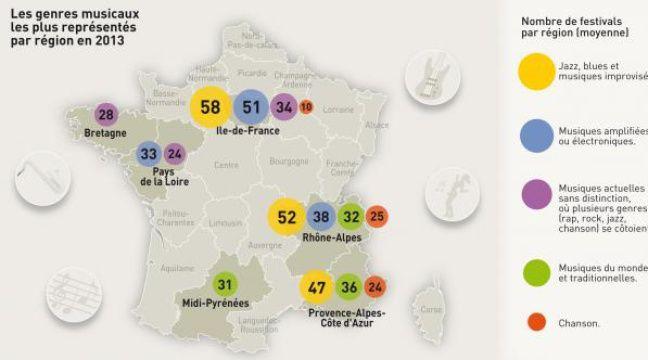 Festivals de musique en France en 2013: Les genres musicaux les plus surreprésentés par région en 2013. – IDE