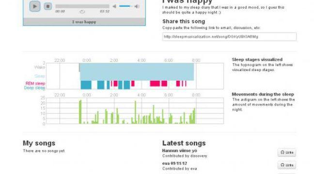 Le logiciel Sleep Musicalization développé par des informaticiens finlandais permet de convertir votre sommeil en musique. – Sleep Musicalization