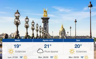 Météo Paris: Prévisions du dimanche 26 septembre 2021