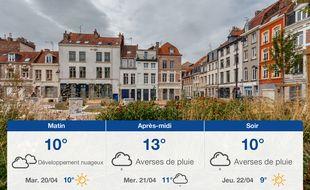 Météo Lille: Prévisions du lundi 19 avril 2021