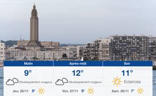 Météo Le Havre: Prévisions du mercredi 25 novembre 2020