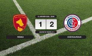 Ligue 2, 20ème journée: Succès 1-2 de Châteauroux face à Rodez