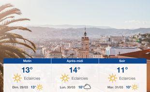 Météo Nice: Prévisions du samedi 28 mars 2020
