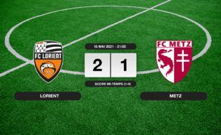 Lorient - Metz: Lorient vainqueur de Metz 2 à 1 au Stade du Moustoir