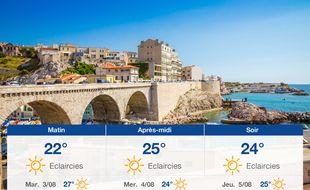 Météo Marseille: Prévisions du lundi 2 août 2021