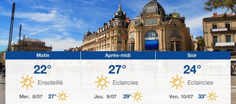 Météo Montpellier: Prévisions du mardi 7 juillet 2020