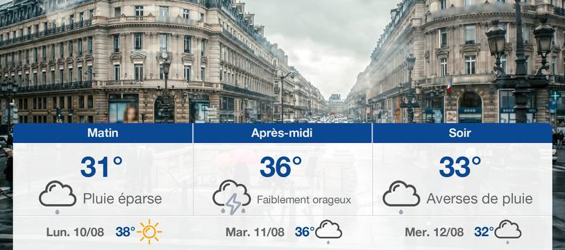 Météo Paris: Prévisions du dimanche 9 août 2020