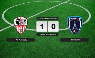 Résultats Ligue 2: 1-0 pour l'AC Ajaccio contre le Paris FC au stade François-Coty
