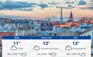 Météo Paris: Prévisions du samedi 11 mai 2019