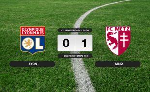 OL - Metz: 0-1 pour Metz contre l'OL au Groupama Stadium