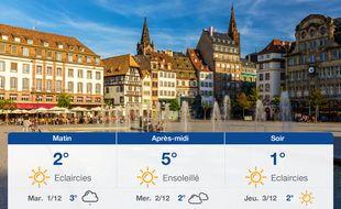 Météo Strasbourg: Prévisions du lundi 30 novembre 2020