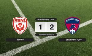 Ligue 2, 27ème journée: Clermont Foot bat Nancy 1-2 au stade Marcel-Picot