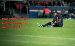 Neymar va devoir faire attention à ses chevilles cette saison.