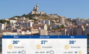 Météo Marseille: Prévisions du vendredi 23 juillet 2021