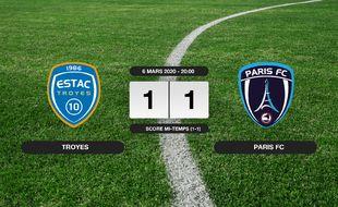 Ligue 2, 28ème journée: Match nul entre Troyes et le Paris FC sur le score de 1-1