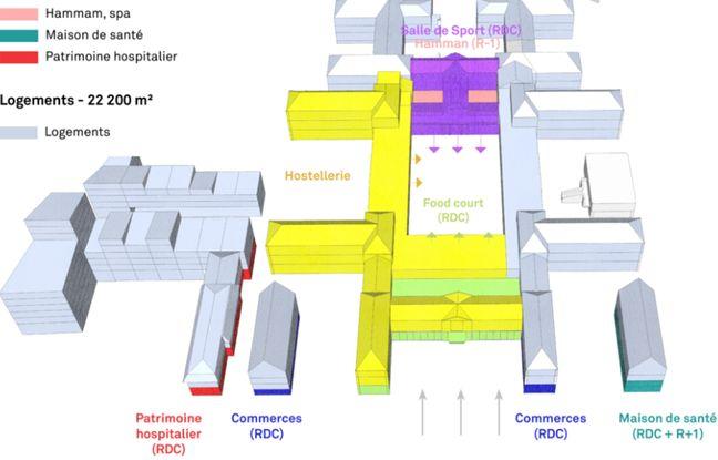 Vue d'ensemble du projet de requalification du site de l'Hôtel-Dieu