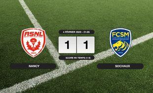 Ligue 2, 23ème journée: Match nul entre Nancy et Sochaux (1-1)