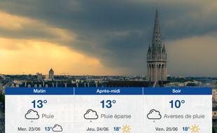 Météo Caen: Prévisions du mardi 22 juin 2021
