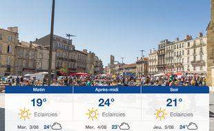 Météo Bordeaux: Prévisions du lundi 2 août 2021