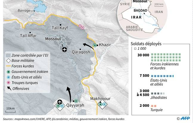 Carte de la région de Mossoul avec les points clés de la situation militaire, les forces déployées, les mouvements des troupes